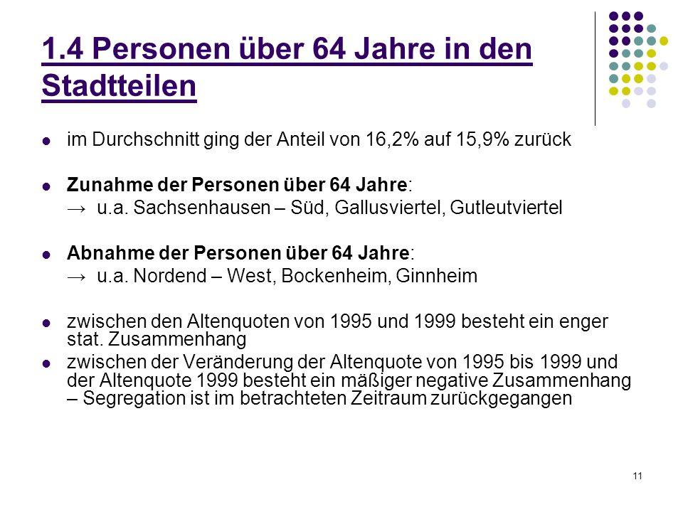 1.4 Personen über 64 Jahre in den Stadtteilen