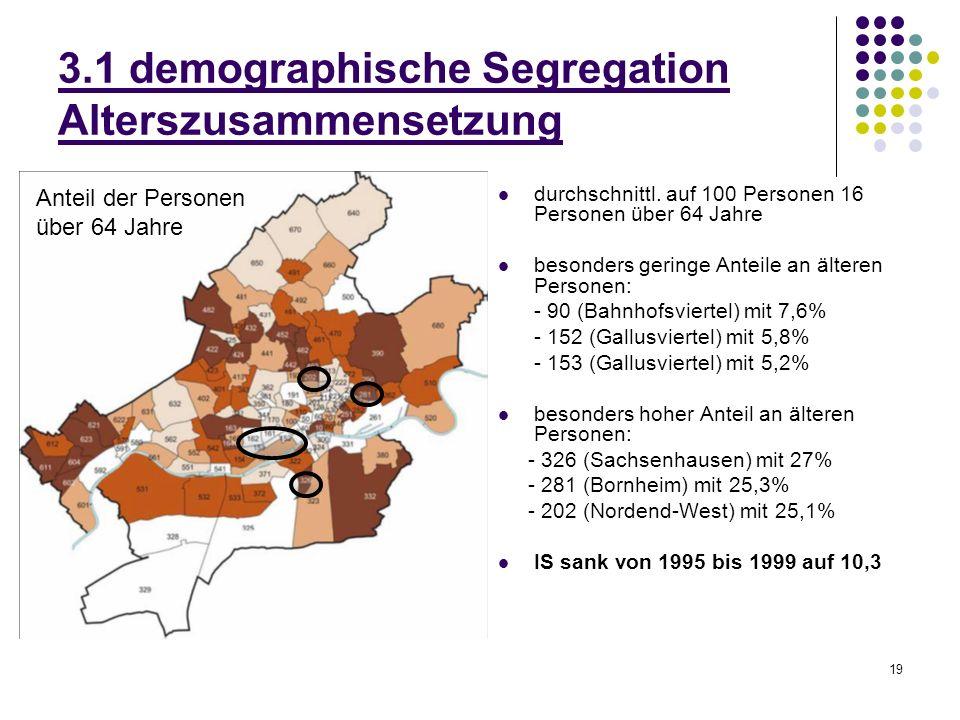 3.1 demographische Segregation Alterszusammensetzung