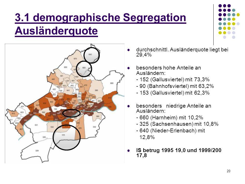 3.1 demographische Segregation Ausländerquote