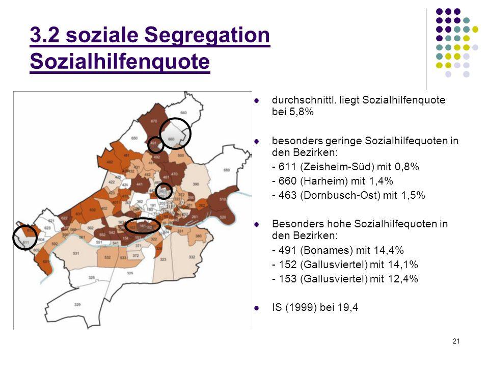 3.2 soziale Segregation Sozialhilfenquote