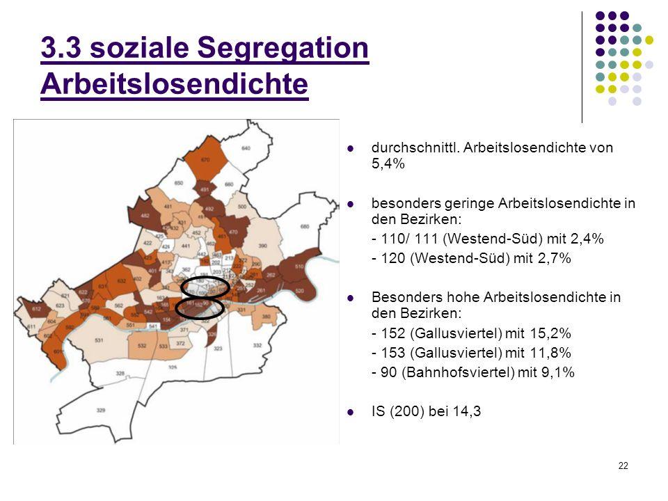 3.3 soziale Segregation Arbeitslosendichte