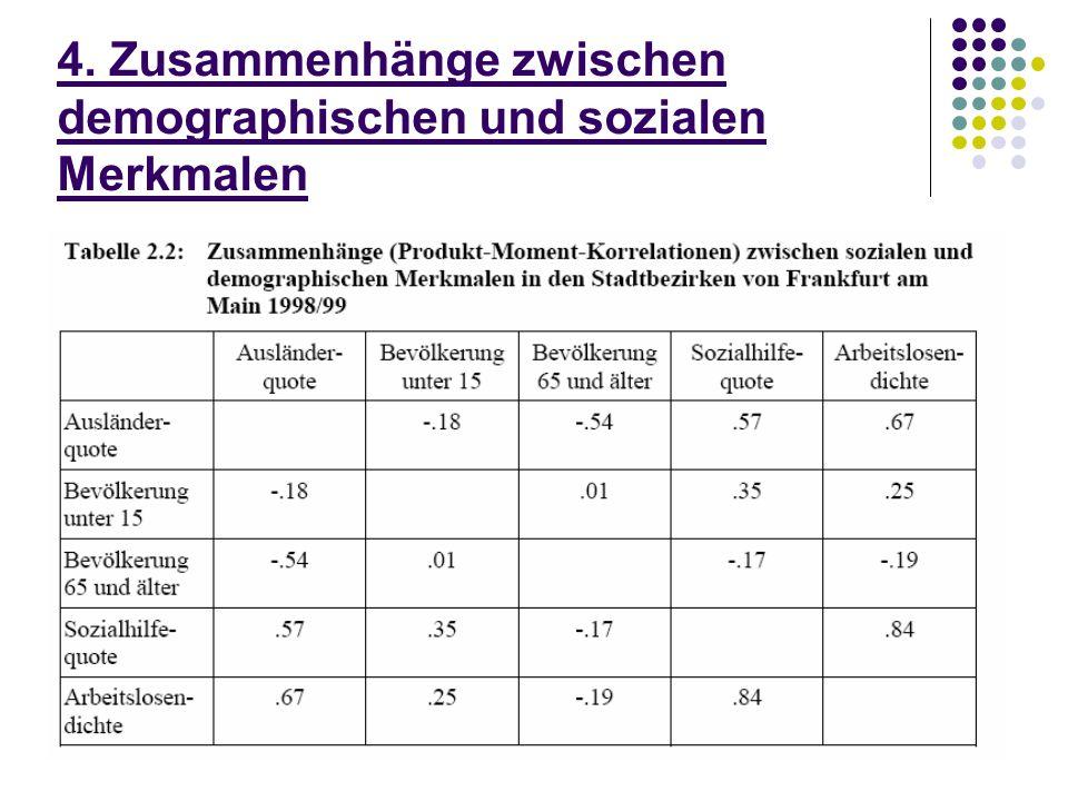 4. Zusammenhänge zwischen demographischen und sozialen Merkmalen