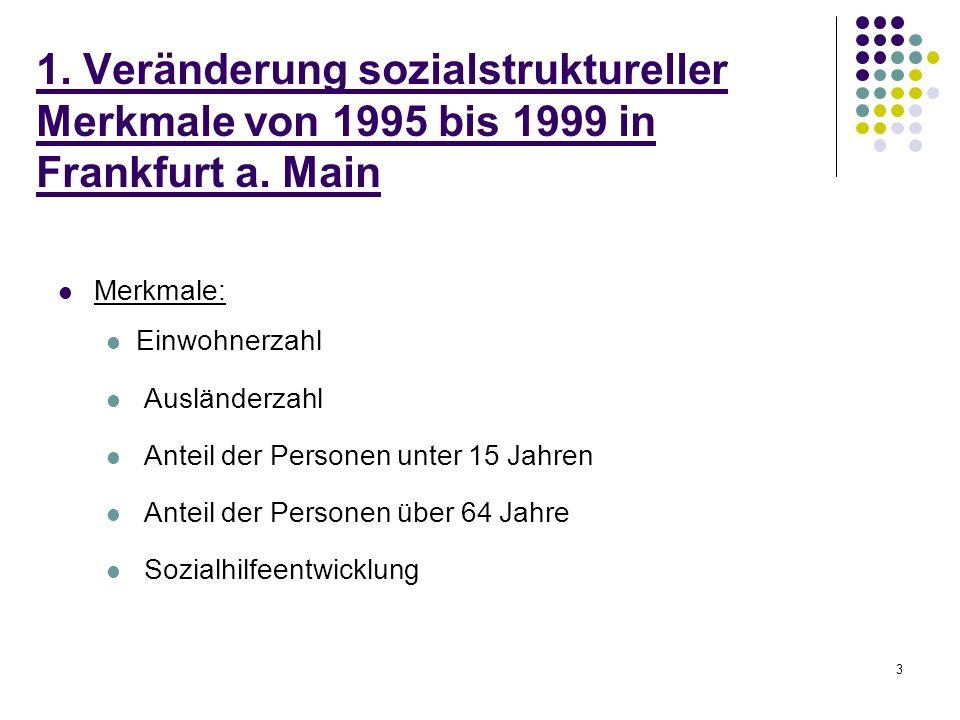1. Veränderung sozialstruktureller Merkmale von 1995 bis 1999 in Frankfurt a. Main