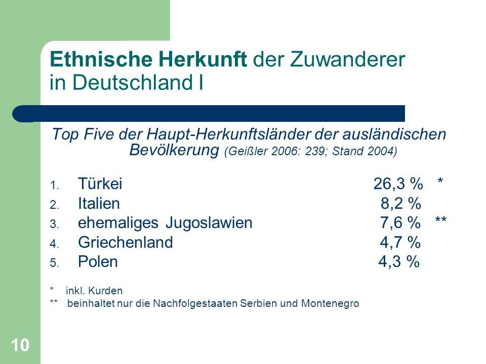 Ethnische Herkunft der Zuwanderer in Deutschland I