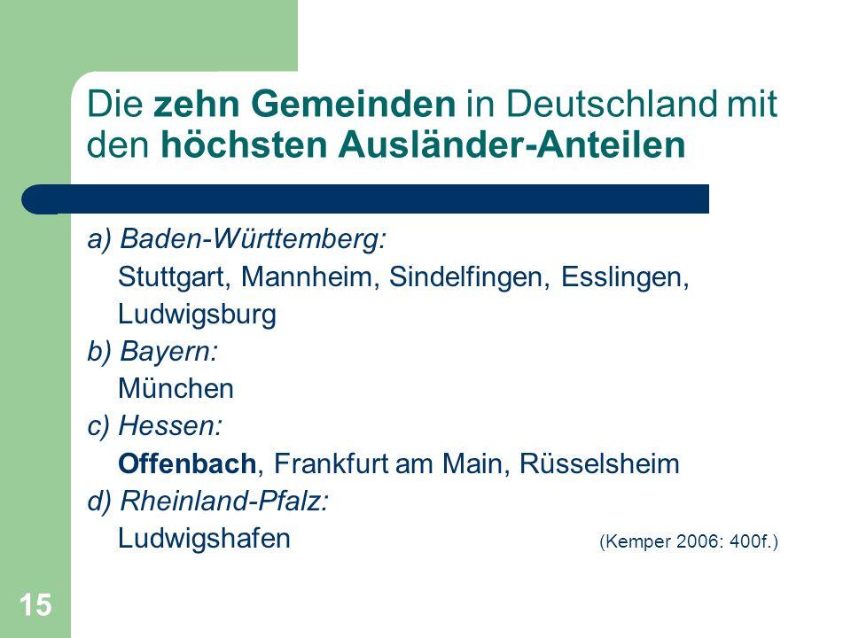 Die zehn Gemeinden in Deutschland mit den höchsten Ausländer-Anteilen