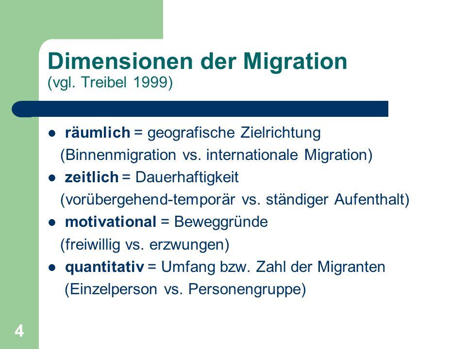 Dimensionen der Migration (vgl. Treibel 1999)