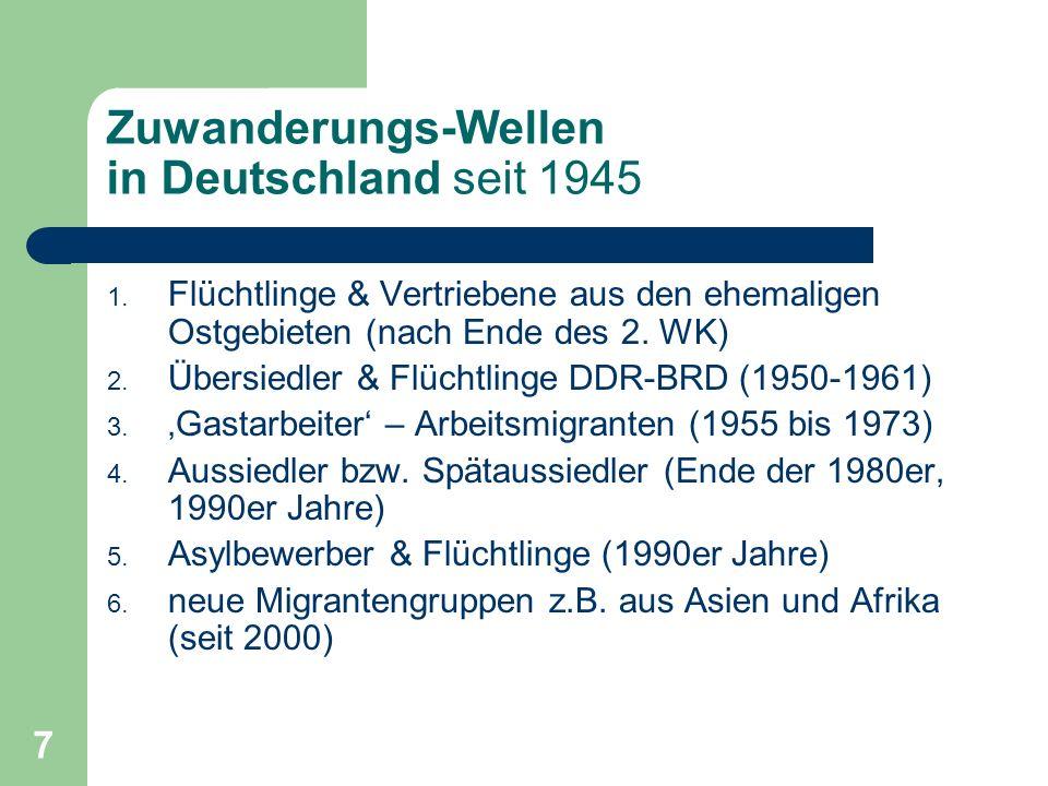 Zuwanderungs-Wellen in Deutschland seit 1945