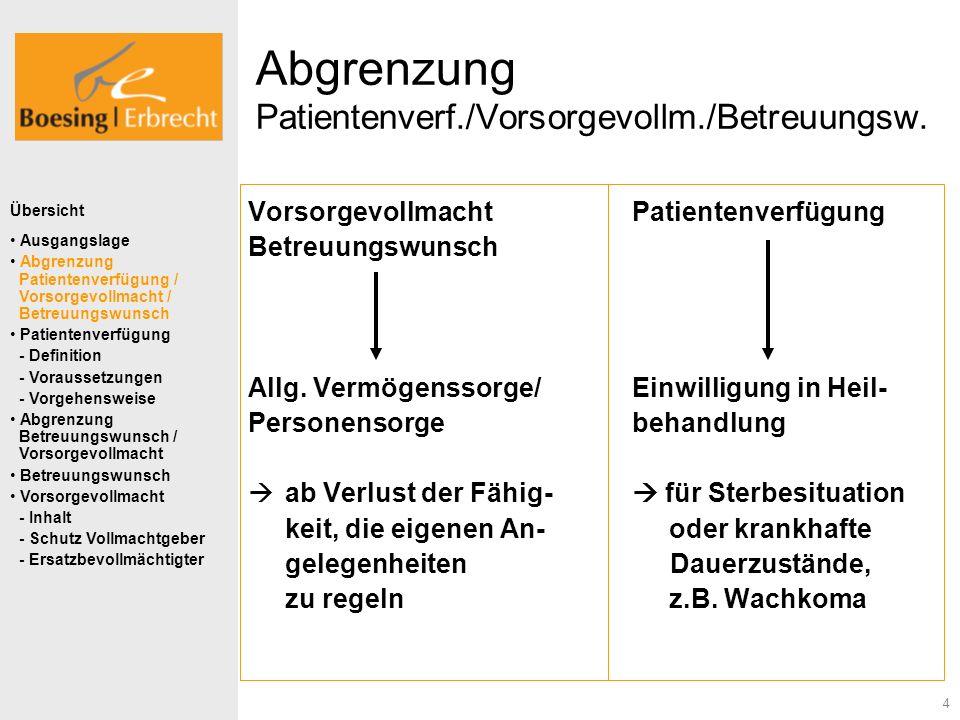 Abgrenzung Patientenverf./Vorsorgevollm./Betreuungsw.