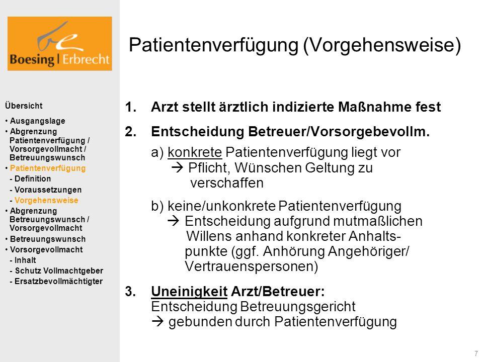 Patientenverfügung (Vorgehensweise)