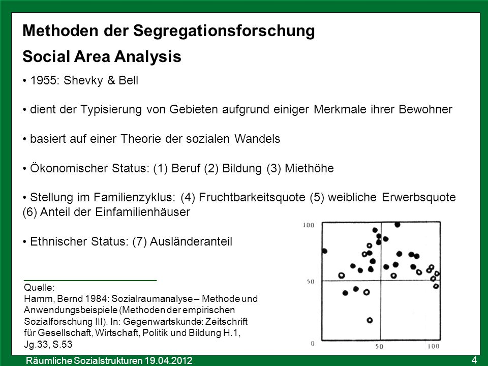 Methoden der Segregationsforschung Social Area Analysis