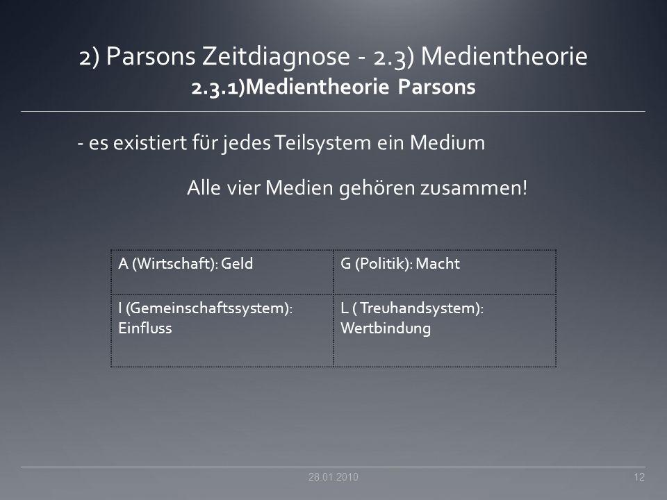 2) Parsons Zeitdiagnose - 2. 3) Medientheorie 2. 3