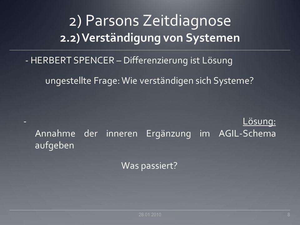 2) Parsons Zeitdiagnose 2.2) Verständigung von Systemen