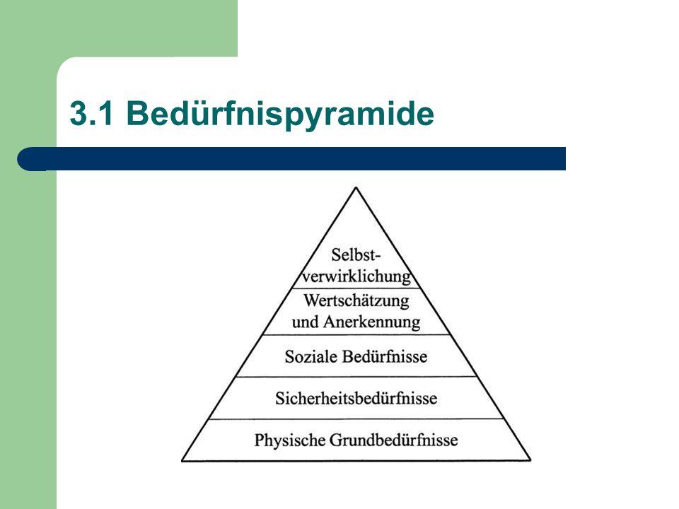 3.1 Bedürfnispyramide