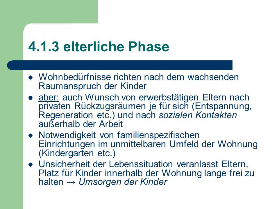 4.1.3 elterliche Phase Wohnbedürfnisse richten nach dem wachsenden Raumanspruch der Kinder.