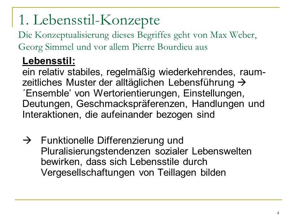 1. Lebensstil-Konzepte Die Konzeptualisierung dieses Begriffes geht von Max Weber, Georg Simmel und vor allem Pierre Bourdieu aus