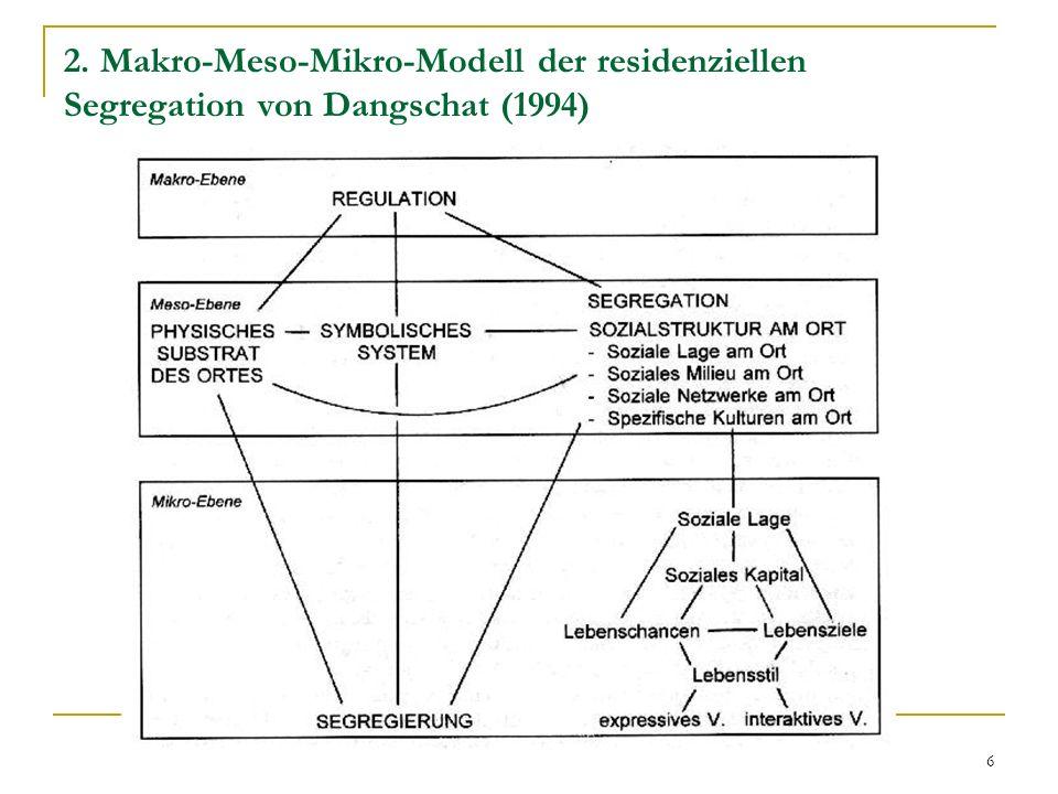 2. Makro-Meso-Mikro-Modell der residenziellen Segregation von Dangschat (1994)