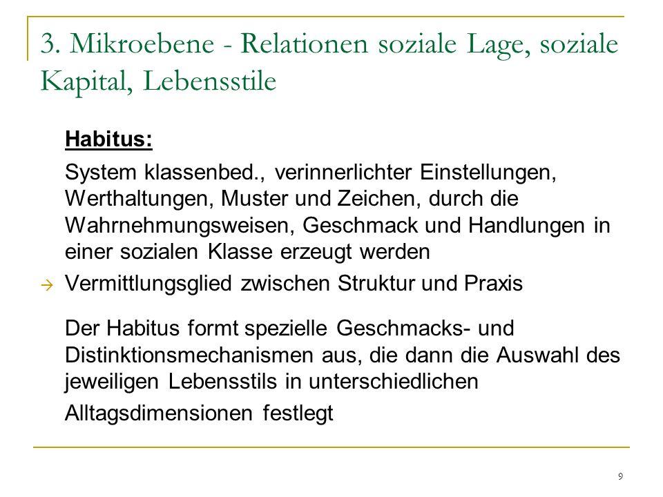 3. Mikroebene - Relationen soziale Lage, soziale Kapital, Lebensstile
