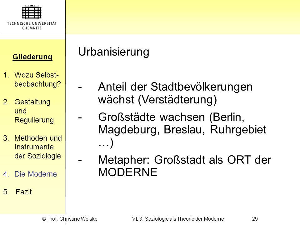 © Prof. Christine Weiske VL 3: Soziologie als Theorie der Moderne 29