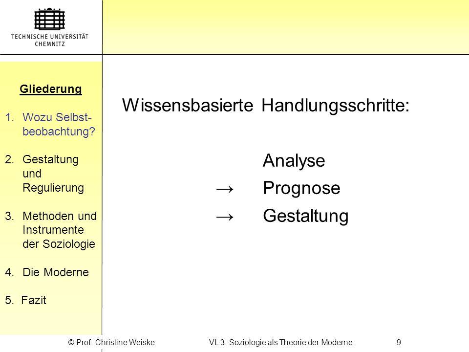© Prof. Christine Weiske VL 3: Soziologie als Theorie der Moderne 9