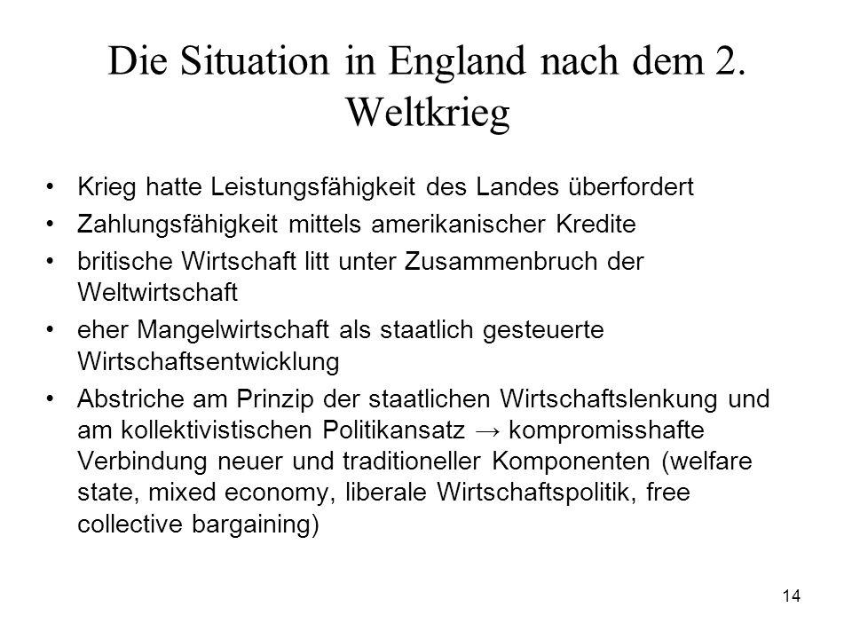 Die Situation in England nach dem 2. Weltkrieg