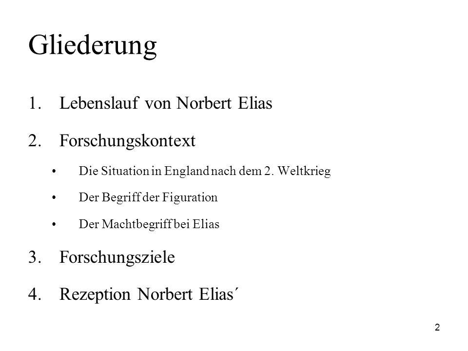 Gliederung Lebenslauf von Norbert Elias Forschungskontext