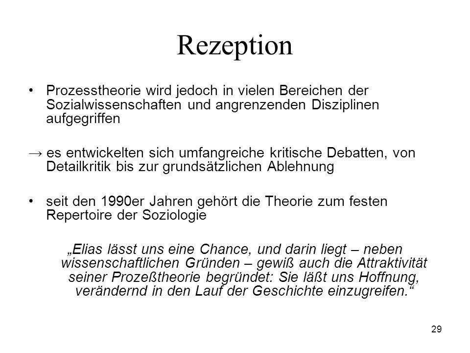 Rezeption Prozesstheorie wird jedoch in vielen Bereichen der Sozialwissenschaften und angrenzenden Disziplinen aufgegriffen.