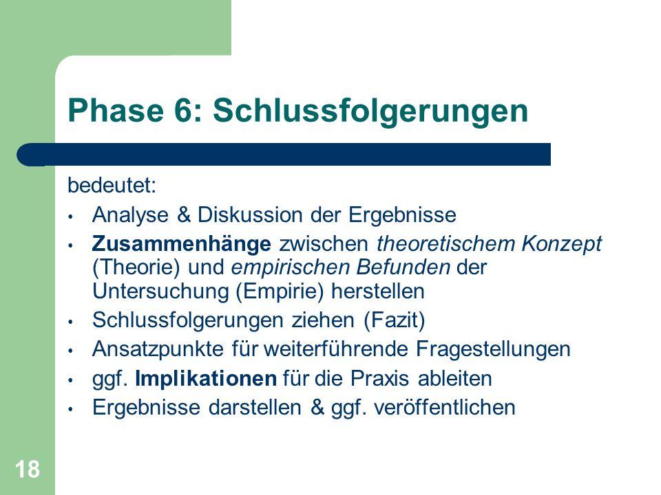 Phase 6: Schlussfolgerungen