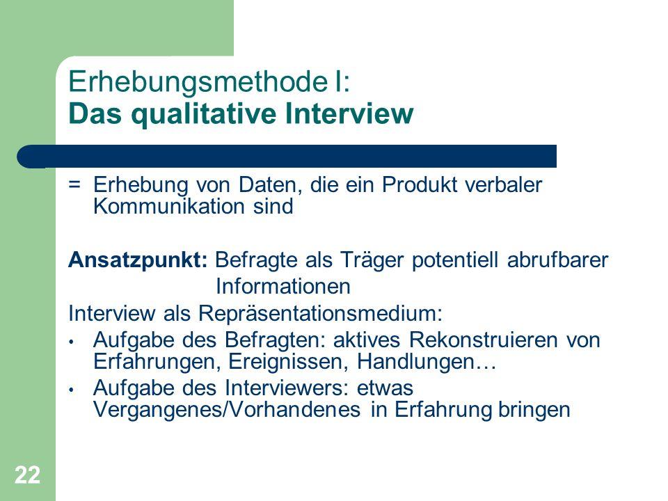 Erhebungsmethode I: Das qualitative Interview