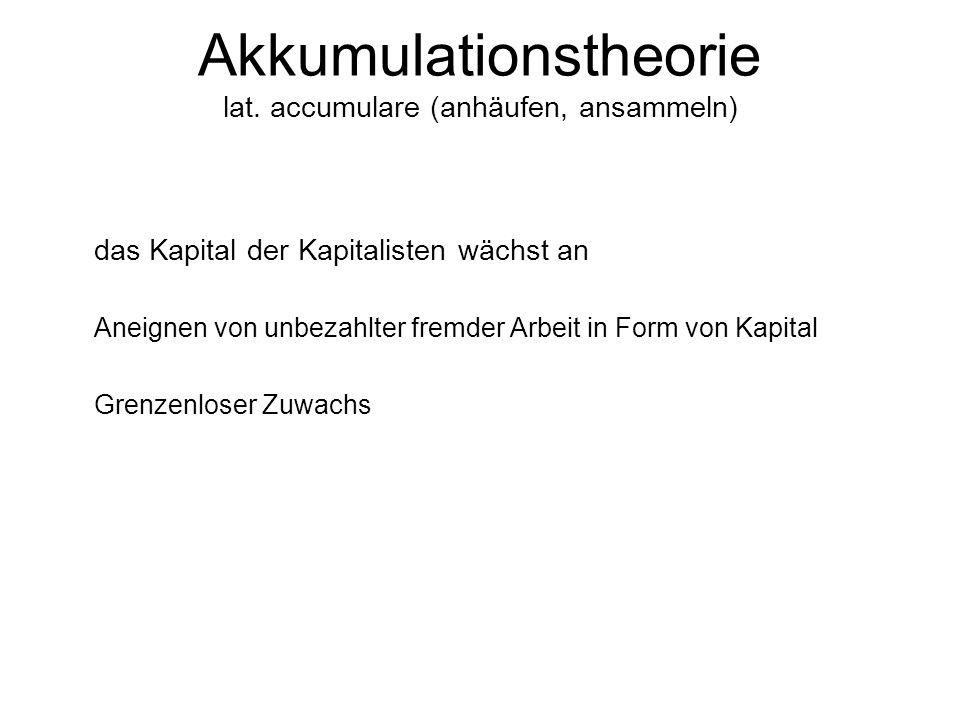 Akkumulationstheorie lat. accumulare (anhäufen, ansammeln)