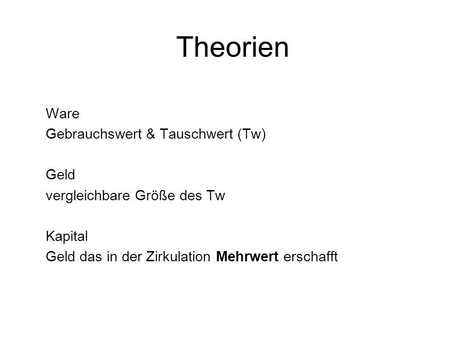 Theorien Ware Gebrauchswert & Tauschwert (Tw) Geld
