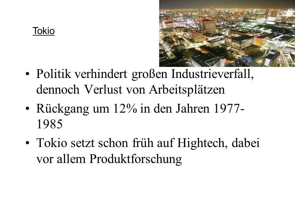 Rückgang um 12% in den Jahren 1977-1985