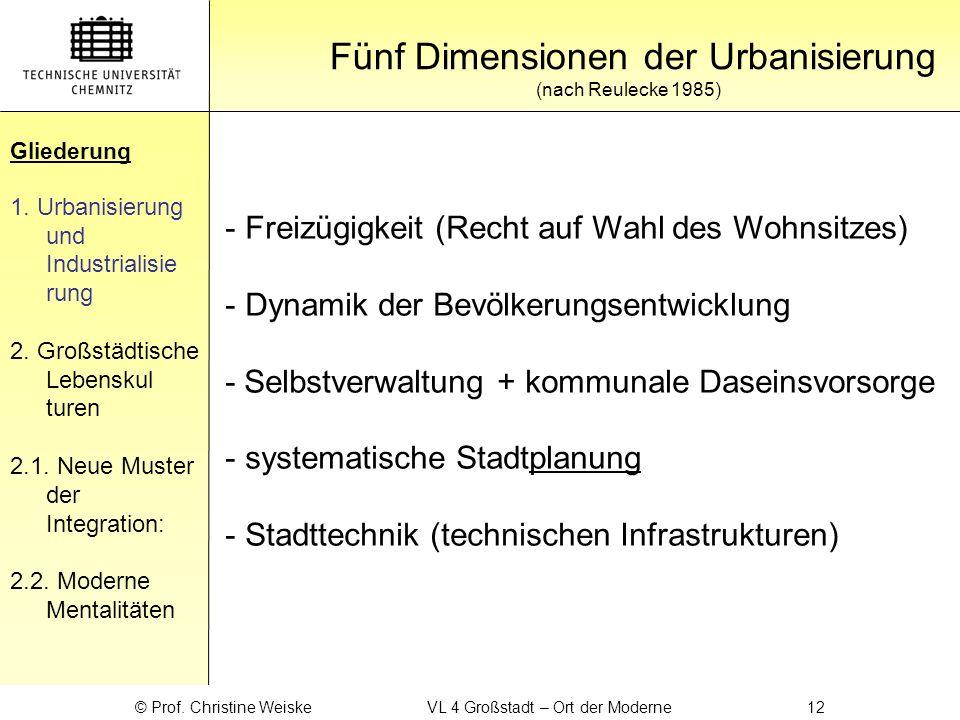 Gliederung Fünf Dimensionen der Urbanisierung (nach Reulecke 1985)