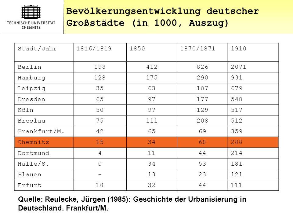 Bevölkerungsentwicklung deutscher Großstädte (in 1000, Auszug)