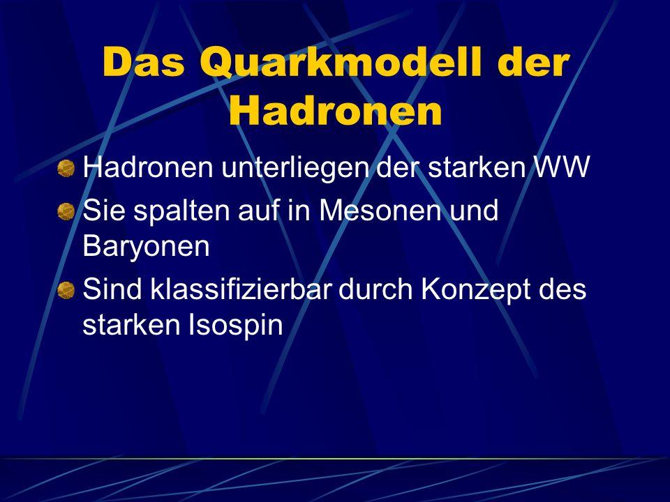 Das Quarkmodell der Hadronen