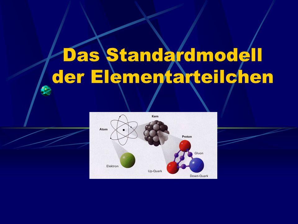 Das Standardmodell der Elementarteilchen