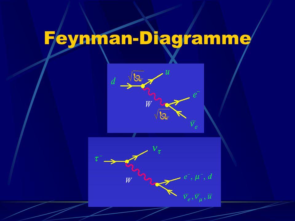 Feynman-Diagramme Ñ W Ñ W