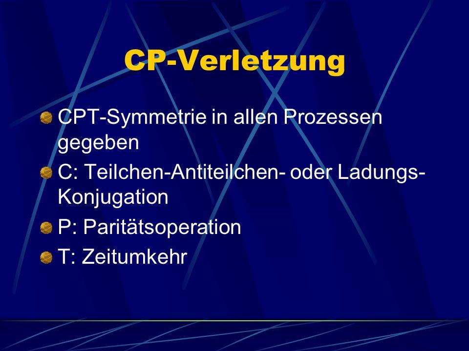 CP-Verletzung CPT-Symmetrie in allen Prozessen gegeben