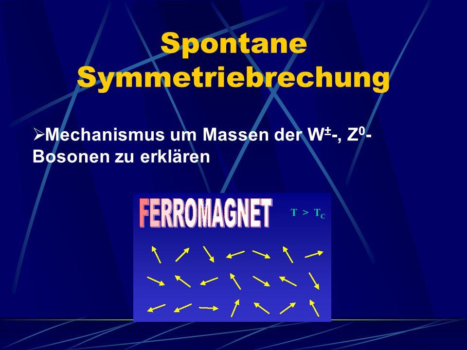 Spontane Symmetriebrechung