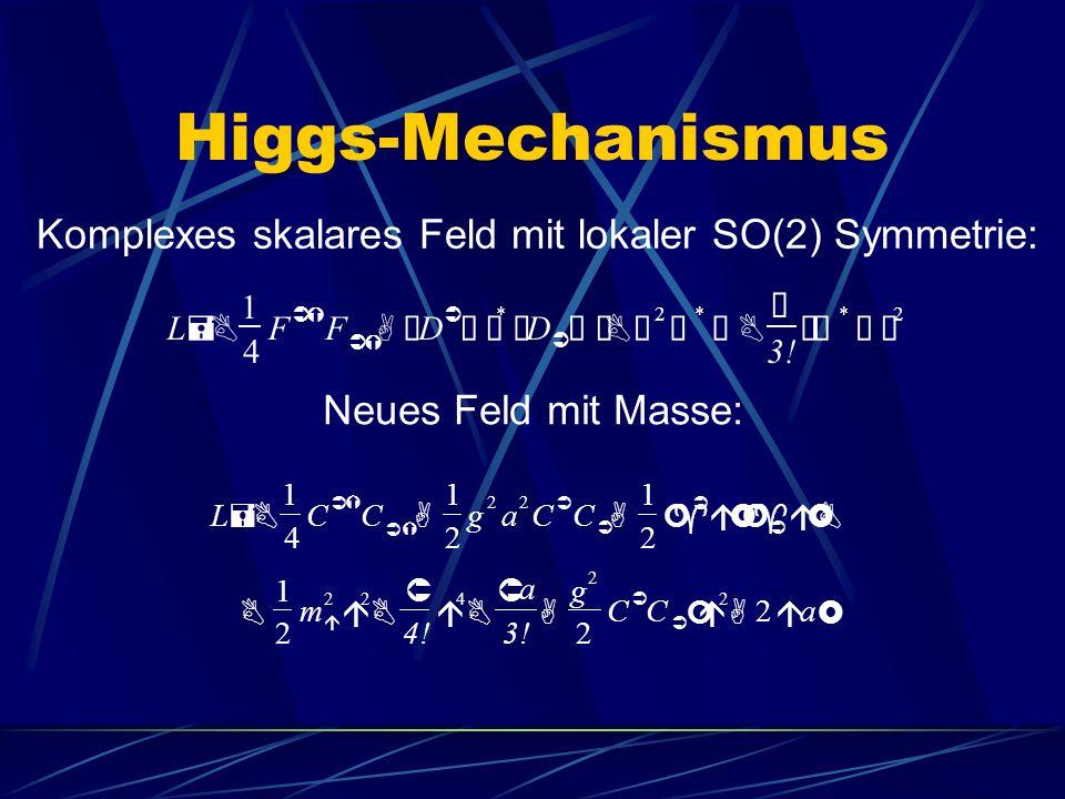 Higgs-Mechanismus Komplexes skalares Feld mit lokaler SO(2) Symmetrie: