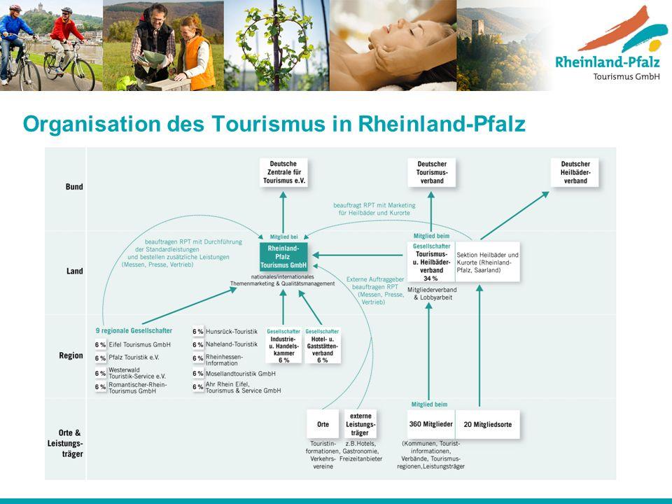 Organisation des Tourismus in Rheinland-Pfalz