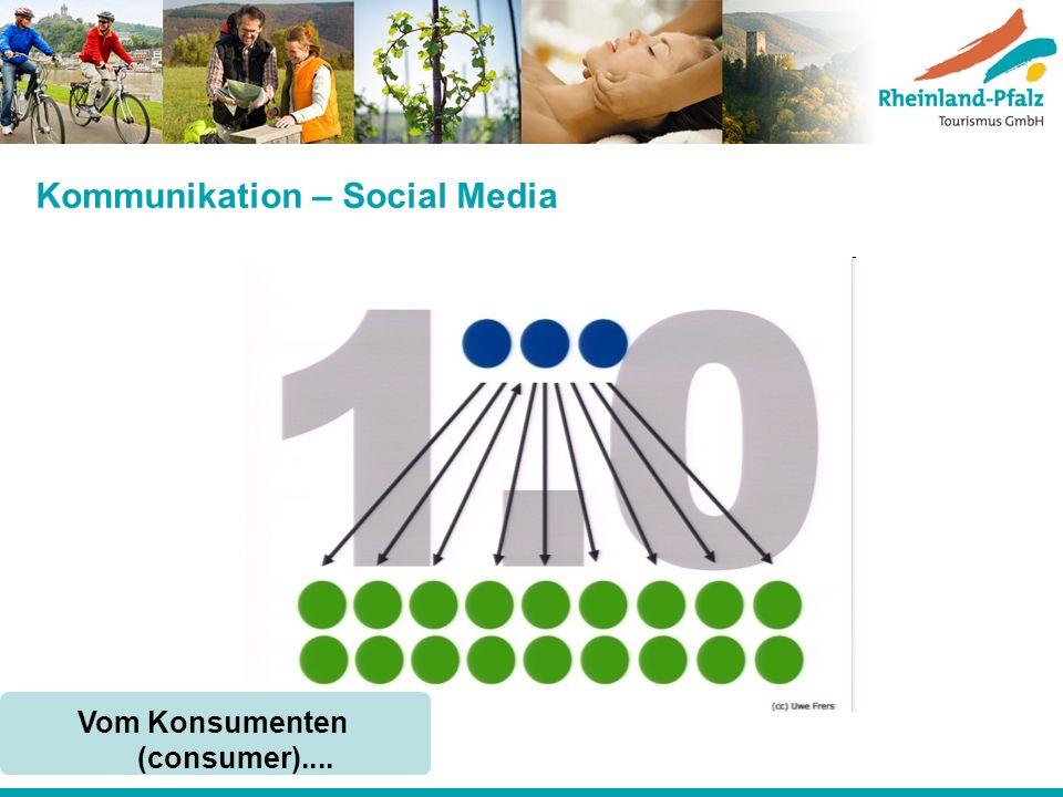 Kommunikation – Social Media