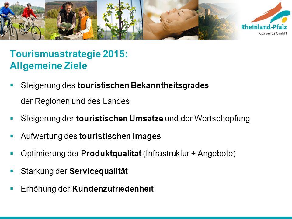 Tourismusstrategie 2015: Allgemeine Ziele