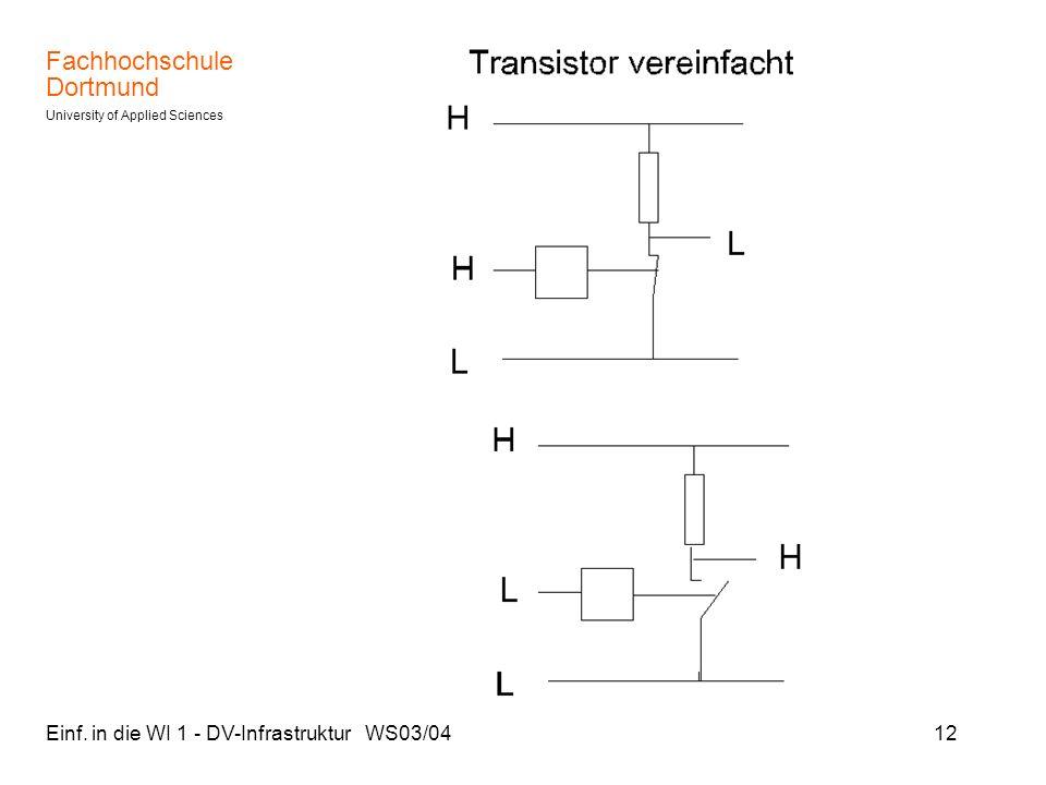 Einf. in die WI 1 - DV-Infrastruktur WS03/04