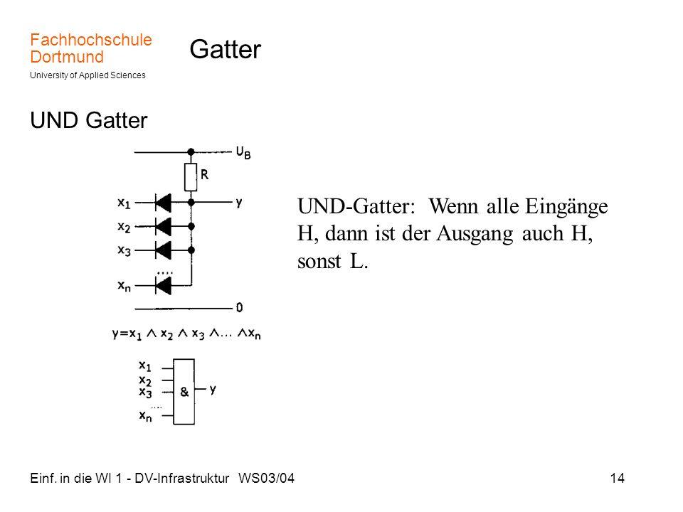 Gatter UND Gatter. UND-Gatter: Wenn alle Eingänge H, dann ist der Ausgang auch H, sonst L.