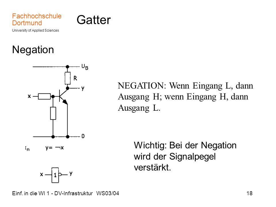 Gatter Negation. NEGATION: Wenn Eingang L, dann Ausgang H; wenn Eingang H, dann Ausgang L.