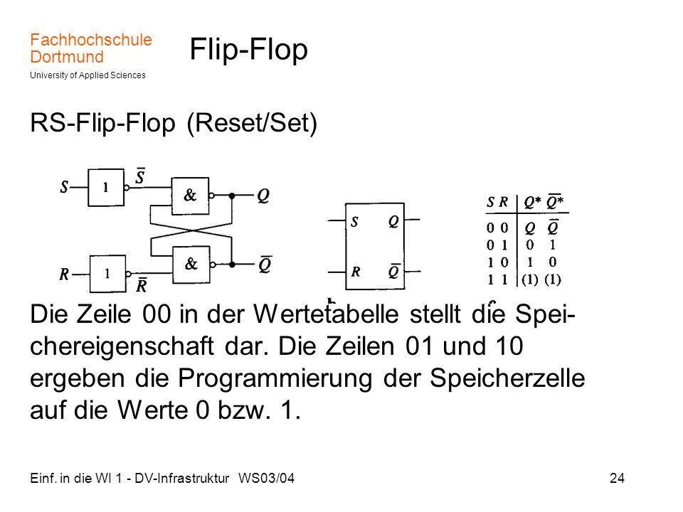Flip-Flop RS-Flip-Flop (Reset/Set)