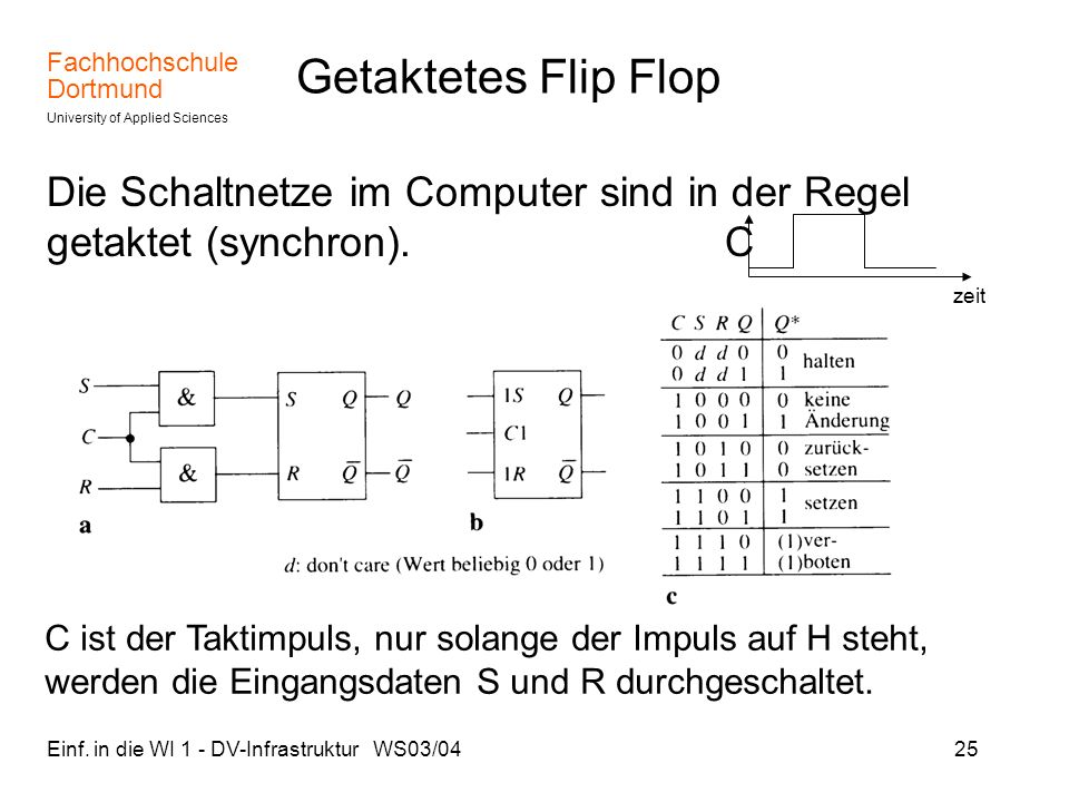 Getaktetes Flip Flop Die Schaltnetze im Computer sind in der Regel getaktet (synchron). C.