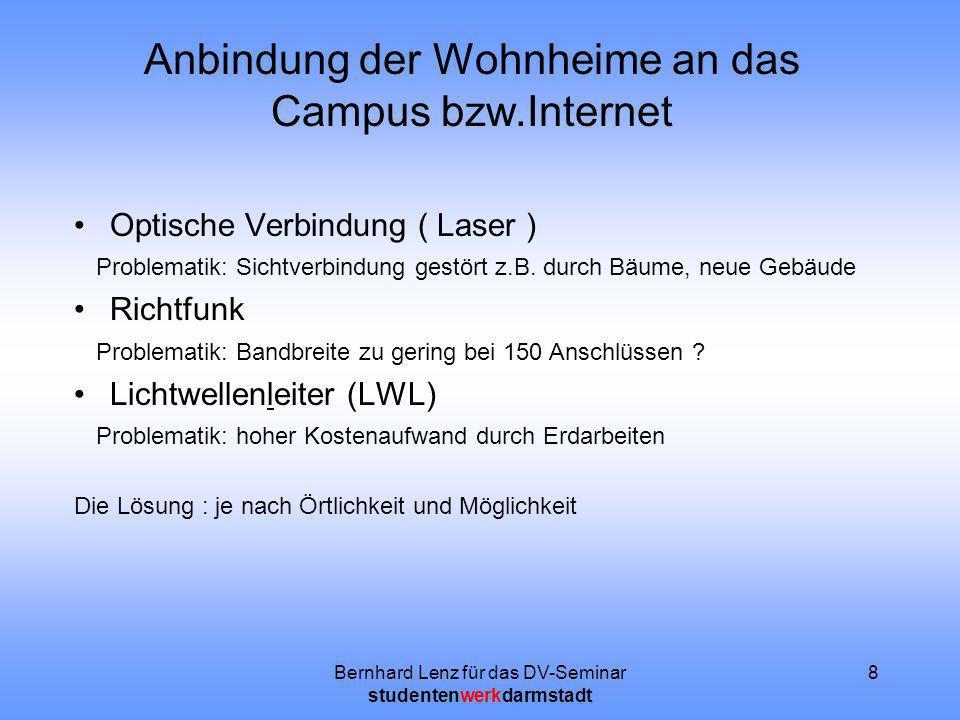 Anbindung der Wohnheime an das Campus bzw.Internet