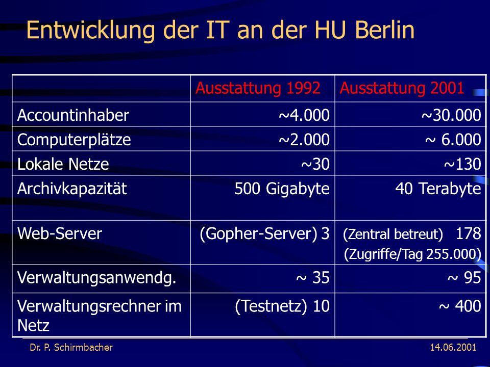 Entwicklung der IT an der HU Berlin