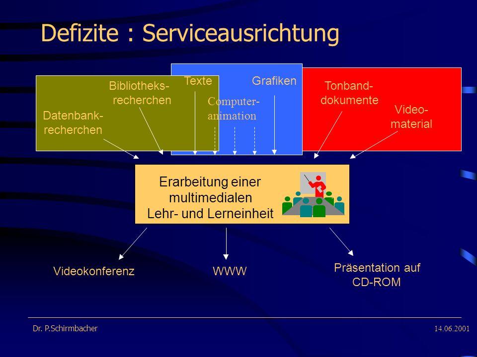 Defizite : Serviceausrichtung